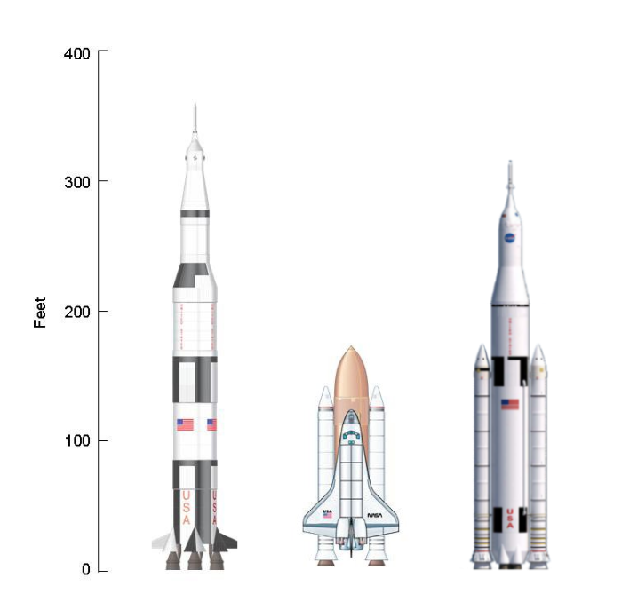 spacecraft and space shuttle difference - photo #3